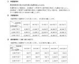 一般社団法人 日本音楽著作権協会 使用料規定概要