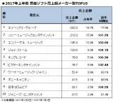 上半期の音楽ソフト売上額メーカー別TOP10