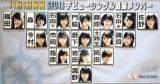 メジャーデビューが11月1日→来年1月31日に延期となったSTU48