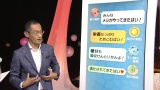 『NHKスペシャル シリーズ人体 神秘の巨大ネットワーク』より (C)NHK