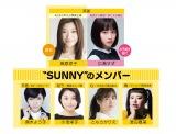 映画『SUNNY 強い気持ち・強い愛』人物相関図