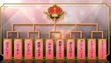 11日放送される日本テレビ系特番『女芸人No.1決定戦 THE(ザ) W(ダブリュー)』(後8:00)対戦表 (C)日本テレビ