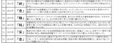 過去の「今年の漢字」と選定理由(2011年〜2016年)