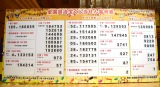 『年末ジャンボ宝くじ』『年末ジャンボミニ』『年末ジャンボプチ700万円』当せん番号 (C)ORICON NewS inc.