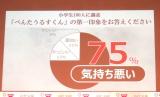 「ぺんたうるすくん」の印象は… (C)ORICON NewS inc.
