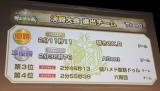 『モンスターハンター:ワールド狩王決定戦2018』東京大会結果 (C)ORICON NewS inc.
