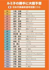ルミ子の勝手に大胆予想「日本代表最終選考招集リスト」