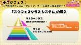 公開された新情報(C)2013 プロジェクトラブライブ! (C)2017 プロジェクトラブライブ!サンシャイン!! (C)KLabGames (C)bushiroad All Rights Reserved.