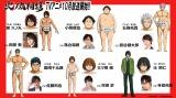 メインキャラクター&キャスト発表(C)川田/集英社・「火ノ丸相撲」製作委員会