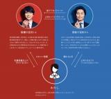 ロッテ『ポリフェノールショコラ』Webドラマより