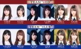 坂道シリーズ3グループ初共演舞台の追加キャスト&チーム分け