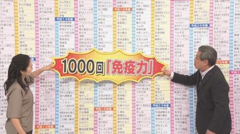 NHK『ガッテン!』10月31日放送、「放送1000回!「免疫力」を上げる最強の方法SP(仮)」より(C)NHK