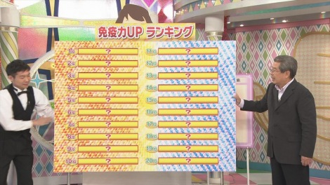 NHK『ガッテン!』10月31日の放送で1000回。テーマは「免疫力」(C)NHK