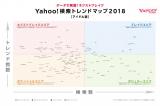 Yahoo!検索トレンドマップ2018 アイドル篇