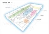 屋内型スポーツテーマパーク『フィッシャーズパーク』の内部イメージ=UUUM提供