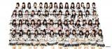 NMB48=AKB48グループ若手メンバーによる新レギュラー番組『AKB48グループ出張会議!』2019年1月30日スタート
