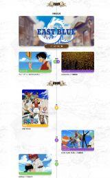 アニメ『ONE PIECE』20年年表 (C)尾田栄一郎/集英社・フジテレビ・東映アニメーション
