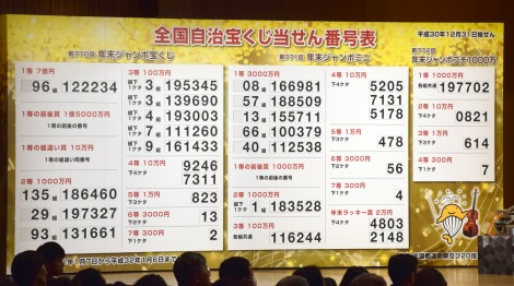 第801回宝くじ当選番号