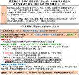 特定興行入場券の不正転売の禁止等による興行入場券の適正な流通の確保に関する法律案の概要(一部)