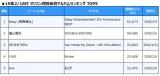 2/18付 オリコン週間合算アルバムランキング TOP5