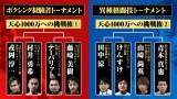「天心挑戦者決定トーナメント」組み合わせ表
