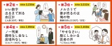 """""""平成最後""""『サラリーマン川柳』大賞 第2位〜第5位の作品"""