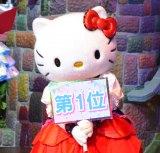 サンリオキャラクター大賞で6年ぶりに1位を奪還したハローキティ (C)ORICON NewS inc.