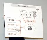 """""""反社スポンサー""""問題について説明 (C)ORICON NewS inc."""
