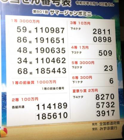 『サマージャンボミニ』の当せん番号=『サマージャンボ宝くじ抽せん会』 (C)ORICON NewS inc.
