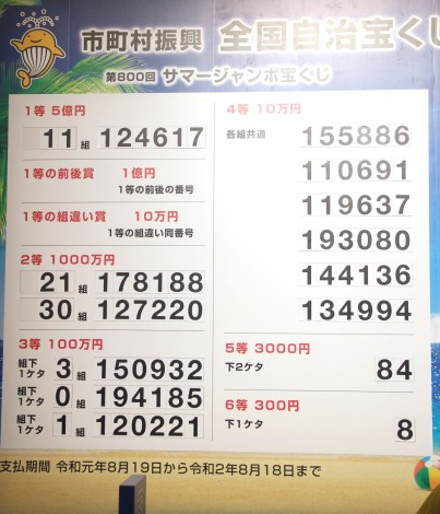 『サマージャンボ宝くじ』の当せん番号=『サマージャンボ宝くじ抽せん会』 (C)ORICON NewS inc.