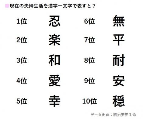 一文字 で 表す 漢字 綺麗な意味を持つ『一文字の漢字』一覧【170種類】 美しい日本の言葉