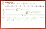 宇垣美里のライフプラン=『100年大学 投資はじめて学部』特別講座 (C)ORICON NewS inc.