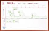 福原遥のライフプラン=『100年大学 投資はじめて学部』特別講座 (C)ORICON NewS inc.