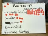 映画『スター・ウォーズ/スカイウォーカーの夜明け』(12月20日公開)米ハリウッドで開催されたワールドプレミア上映後に行った調査結果 (C)ORICON NewS inc.