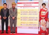 『2020年お年玉付年賀はがき』抽せん会の模様 (C)ORICON NewS inc.