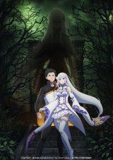 テレビアニメ『Re:ゼロから始める異世界生活』第2期のビジュアル