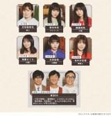 コメディムービー『乃木坂毎月劇場』のキャスト一覧(C)乃木坂 46LLC