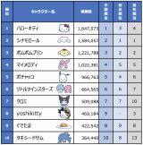 【2019年のランキングトップ10】