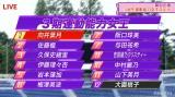 『3期生運動能力女王決定戦』最終順位(C)AbemaTV,Inc.
