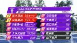 『3期生運動能力女王決定戦』フラフープ記録(C)AbemaTV,Inc.