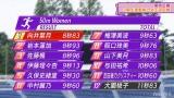 『3期生運動能力女王決定戦』50m走記録(C)AbemaTV,Inc.