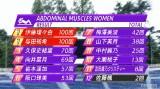 『3期生運動能力女王決定戦』腹筋記録(C)AbemaTV,Inc.