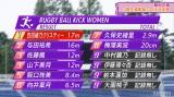 『3期生運動能力女王決定戦』ラグビーボールキック記録(C)AbemaTV,Inc.