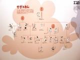 サザエさんの家系図=11日に開館する『長谷川町子記念館』内覧会より (C)ORICON NewS inc.