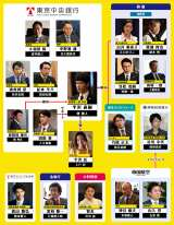 日曜劇場『半沢直樹』相関図 (C)TBS