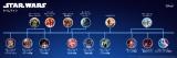ディズニーの公式動画配信サービス「Disney+ (ディズニープラス)」に「スター・ウォーズ」関連作品すべてそろった(C)2020 Lucasfilm Ltd.