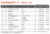 【YouTubeチャート TOP11~20】(10/2〜10/8)