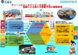 石巻市の「SDGsモデル事業」の全体の取り組み