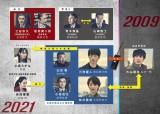 『劇場版シグナル 長期未解決事件捜査班』人物相関図(C)2021「劇場版シグナル」製作委員会
