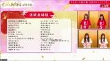 連続出場組=『第4回 ももいろ歌合戦〜ニッポンの底力〜』出演者第1弾(C)AbemaTV,Inc.